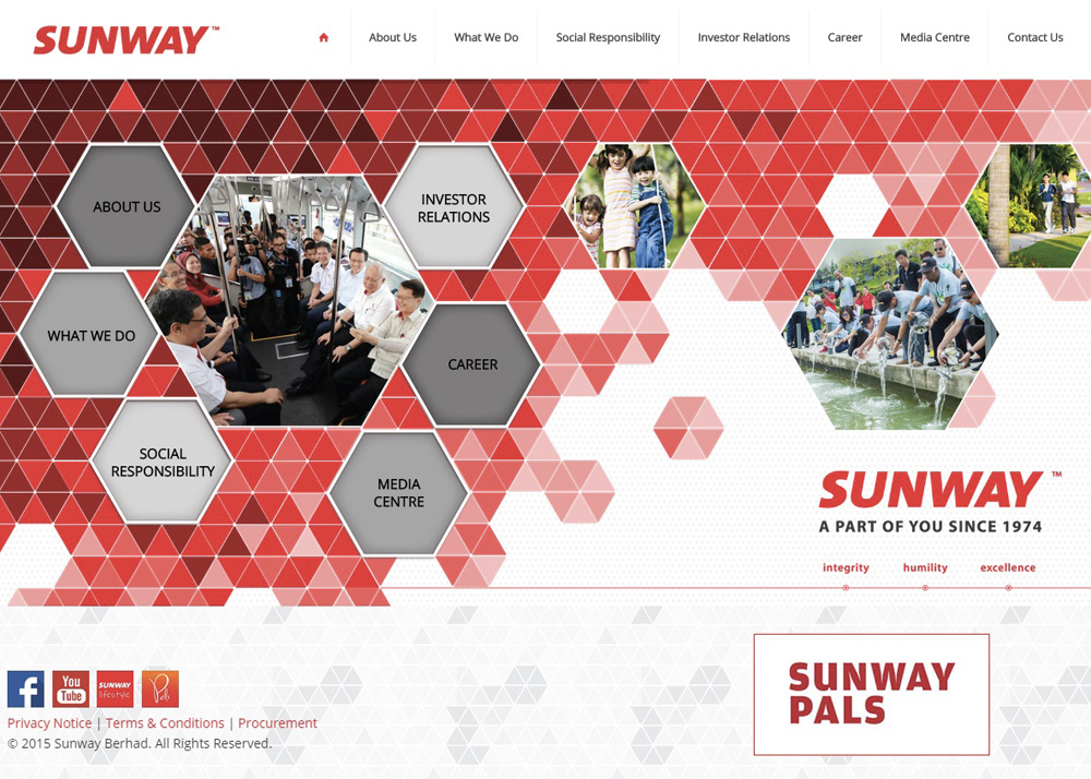 sunway berhad Entitlement description: bonus issue of up to 631,006,003 free warrants in sunway berhad (sunway) (warrants) on the basis of three (3) warrants for every ten.