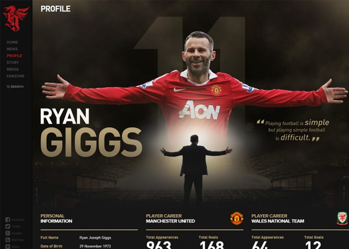 Ryan Giggs | Legend of MU & Wales